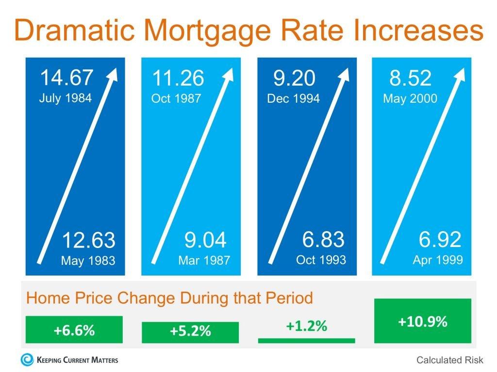 mortgage-rate-kcm-eng