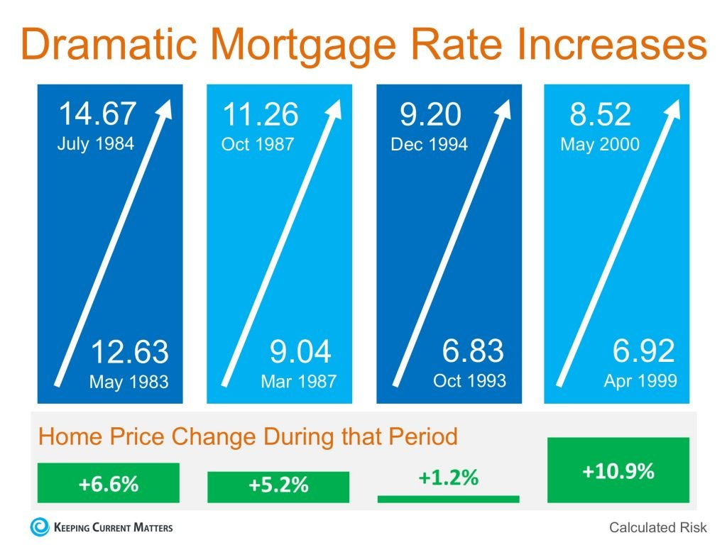 mortgage-rate-kcm-eng